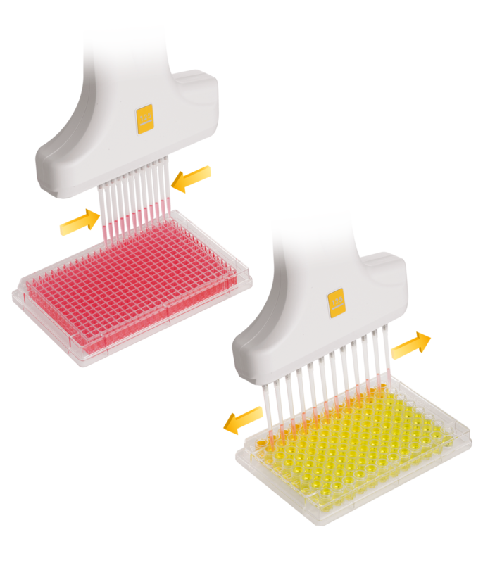 VOYAGER Multichannel Pipettes with adjustable tip spacing!