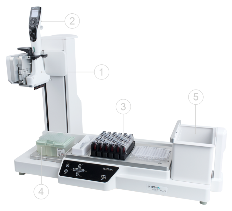 Overview ASSIST PLUS-Pipetting Robot