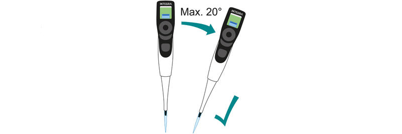 single channel pipette hold straight and at an angle of 20 degrees
