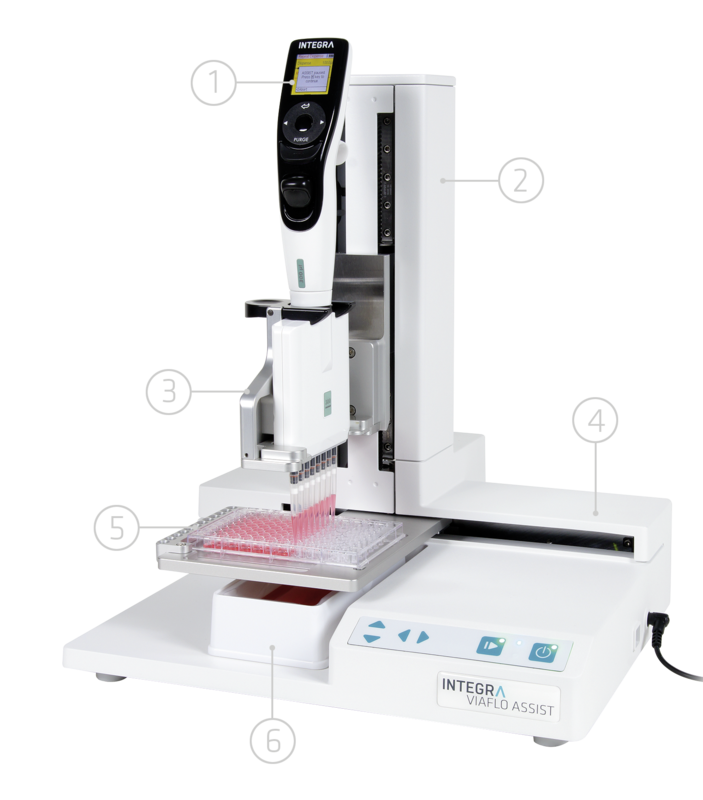Features of ASSIST Automated Pipetting System